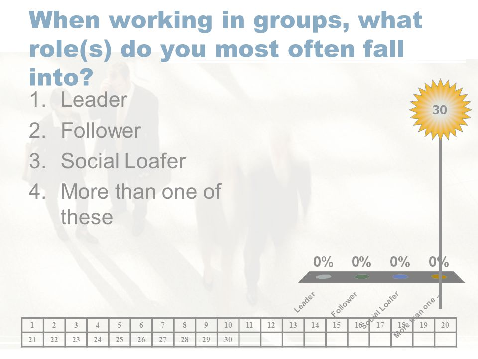 When working in groups, what role(s) do you most often fall into