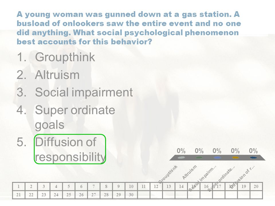 Diffusion of responsibility