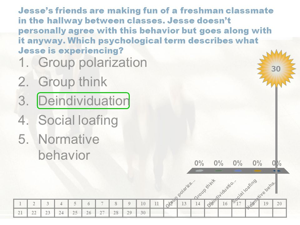 Group polarization Group think Deindividuation Social loafing