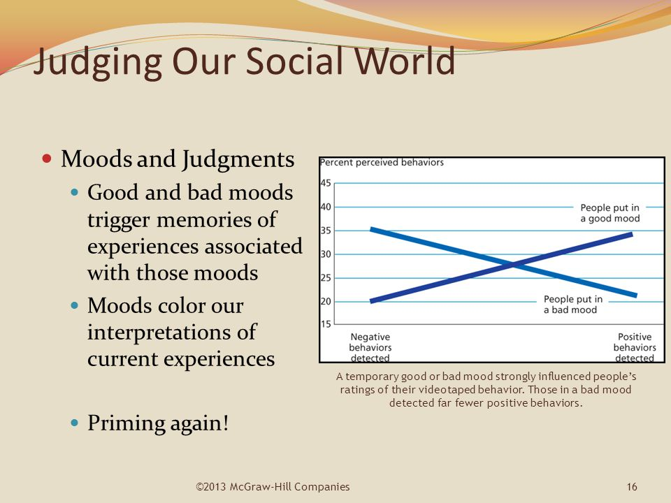 Judging Our Social World