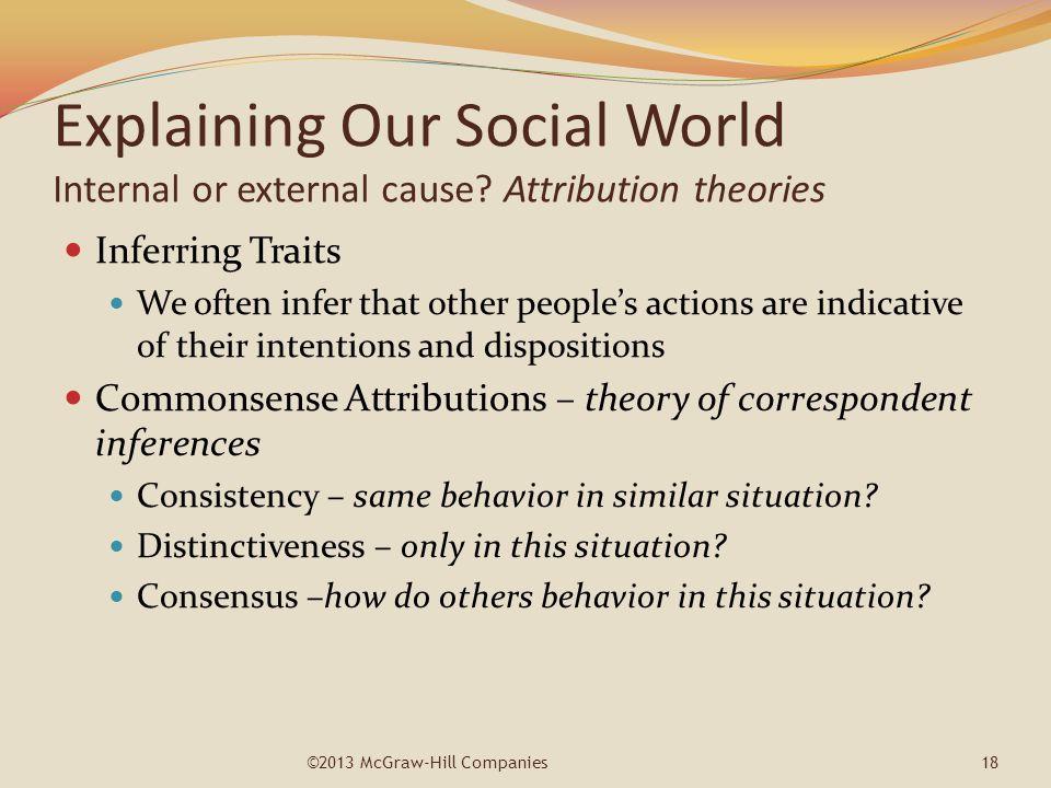 Explaining Our Social World Internal or external cause