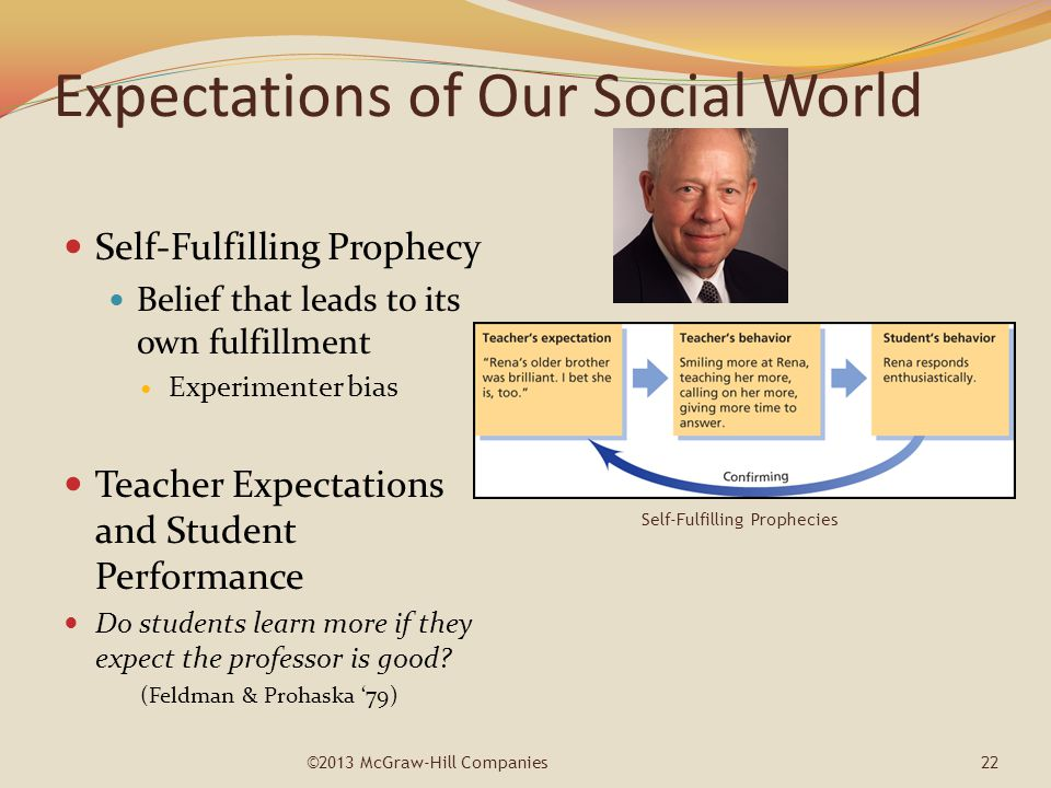 Expectations of Our Social World