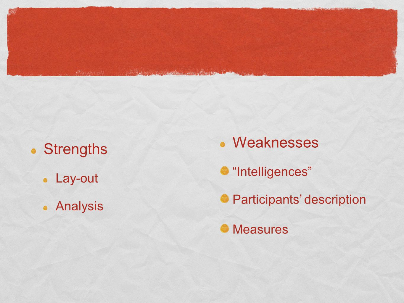 Strengths Weaknesses Lay-out Analysis Intelligences