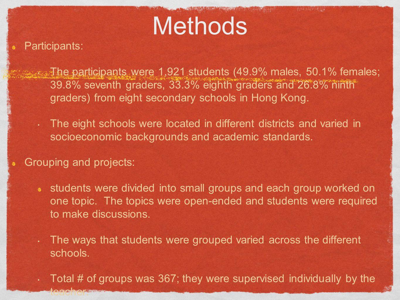 Methods Participants: