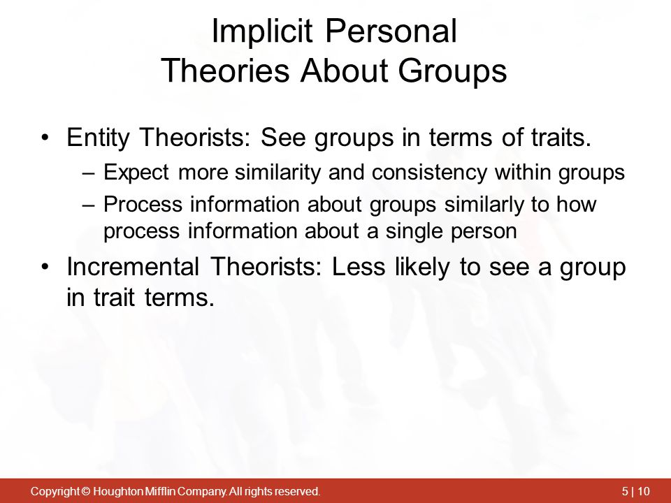 Implicit Personal Theories About Groups