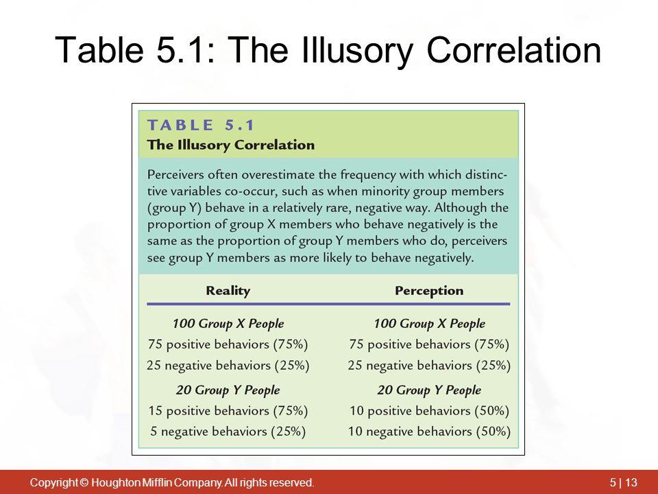 Table 5.1: The Illusory Correlation