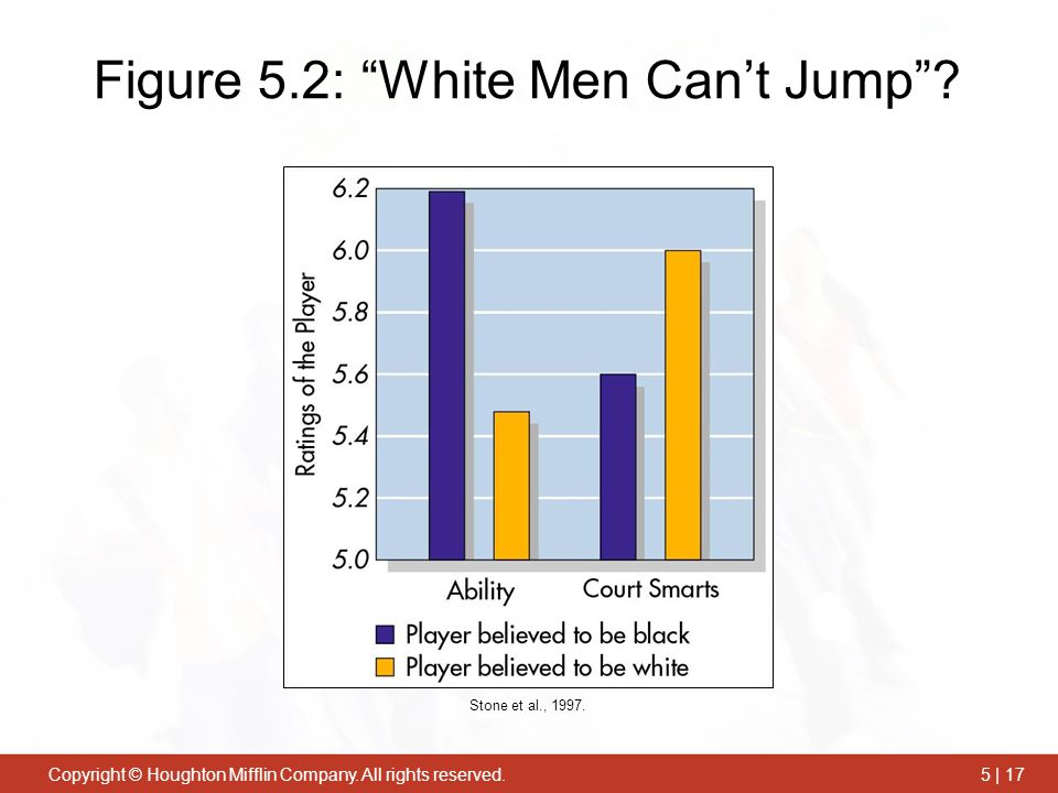 Figure 5.2: White Men Can't Jump