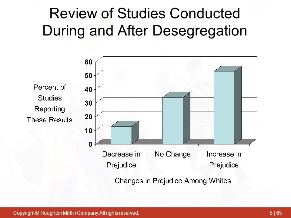 Review of Studies Conducted During and After Desegregation