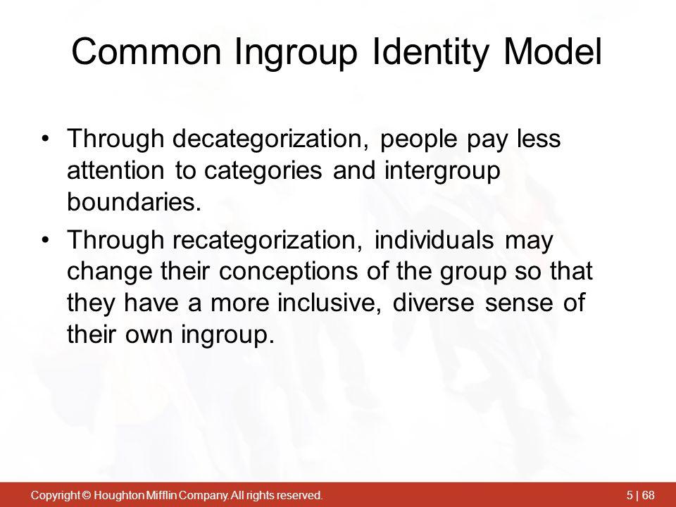 Common Ingroup Identity Model