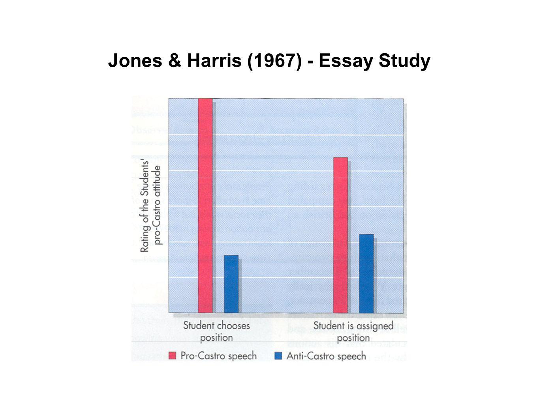 Jones & Harris (1967) - Essay Study