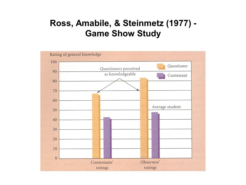Ross, Amabile, & Steinmetz (1977) - Game Show Study