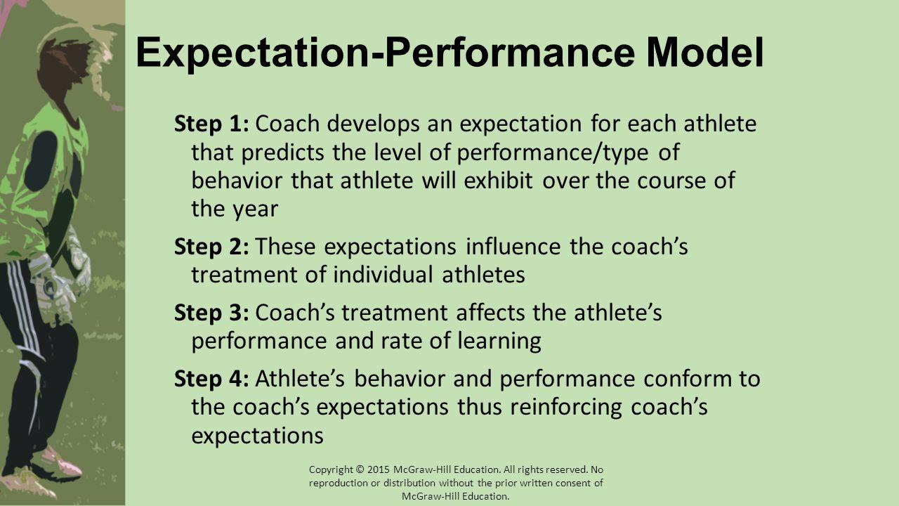 Expectation-Performance Model