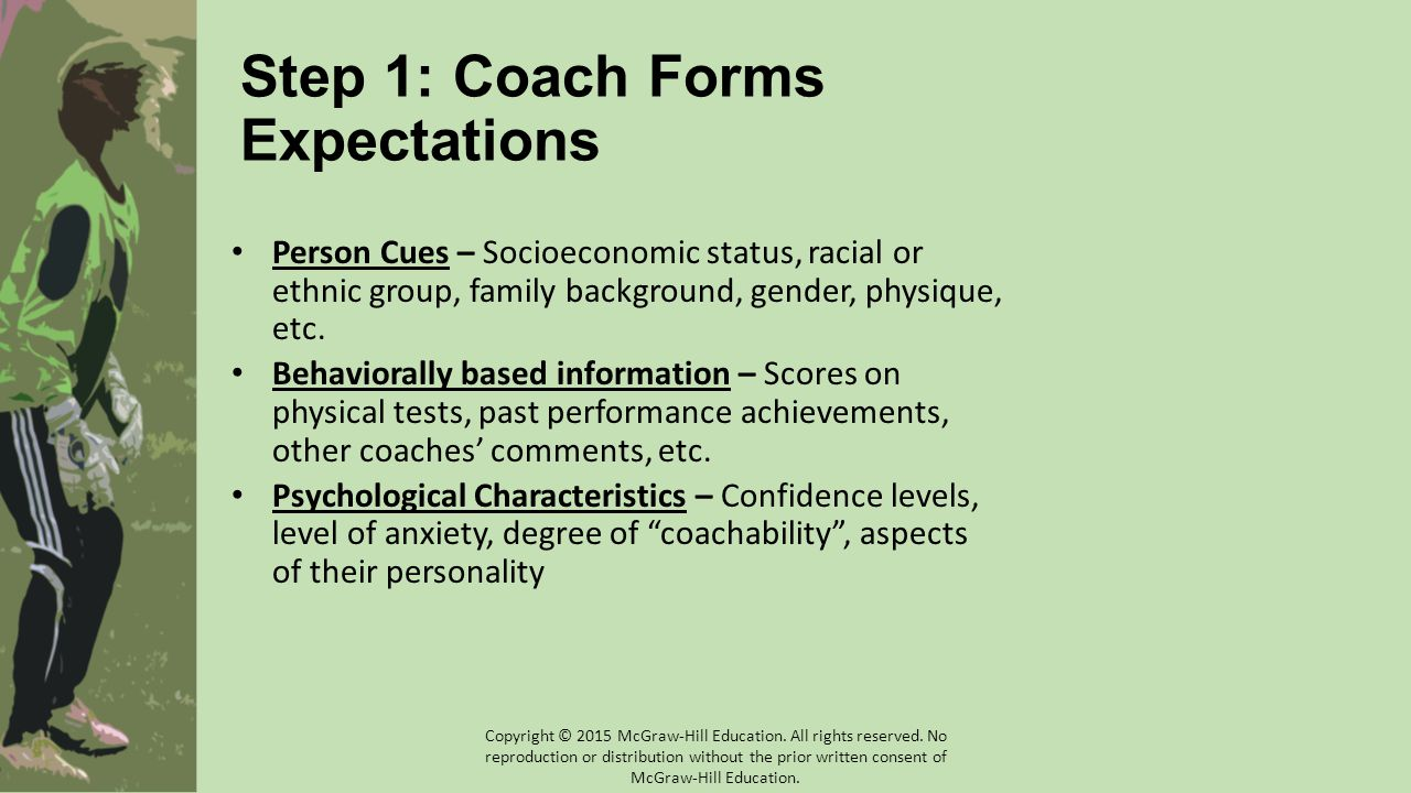 Step 1: Coach Forms Expectations