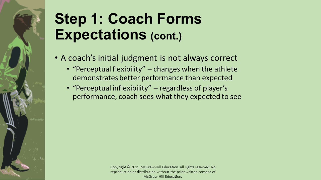 Step 1: Coach Forms Expectations (cont.)