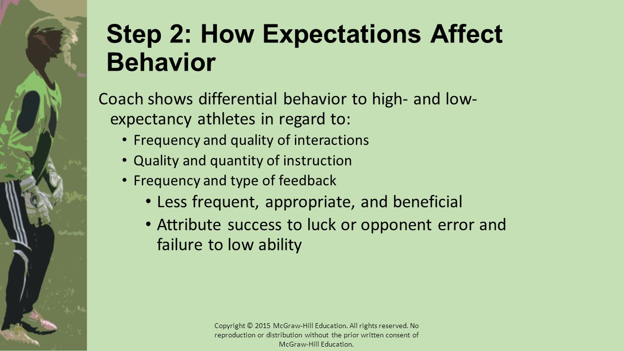 Step 2: How Expectations Affect Behavior