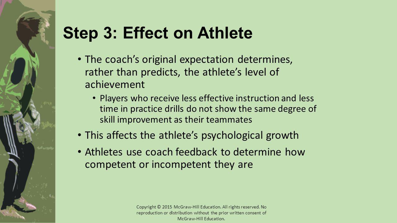 Step 3: Effect on Athlete