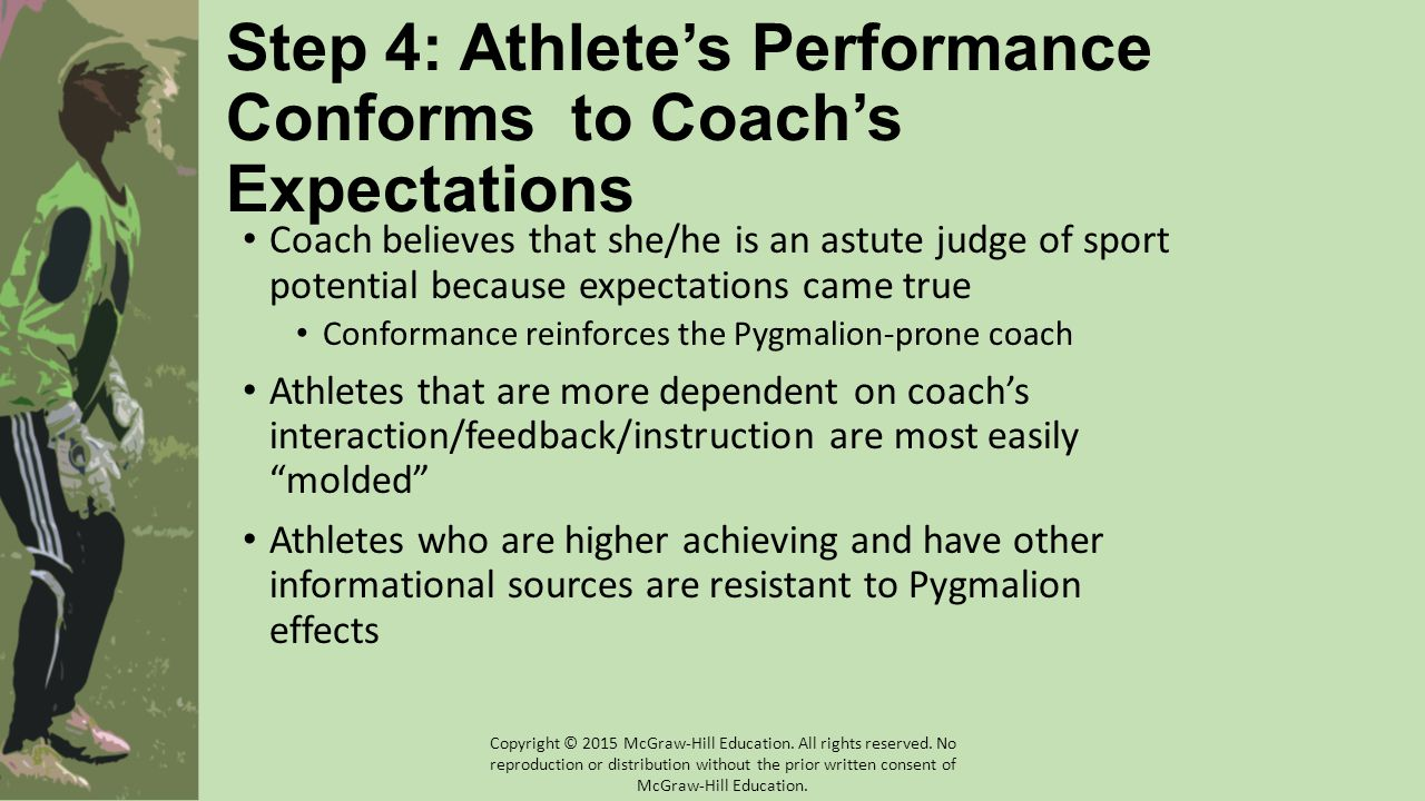 Step 4: Athlete's Performance Conforms to Coach's Expectations