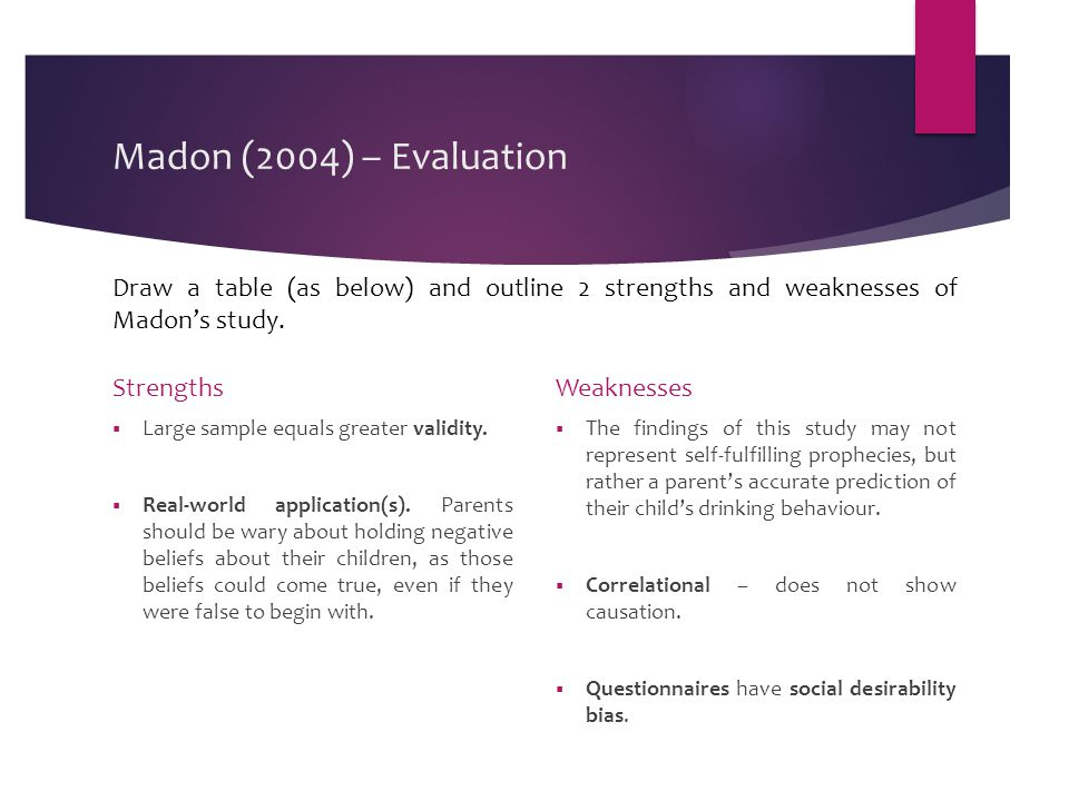 Madon (2004) – Evaluation Draw a table (as below) and outline 2 strengths and weaknesses of Madon's study.