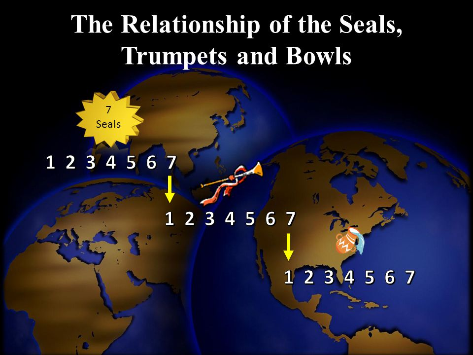 The Relationship of the Seals, Trumpets and Bowls