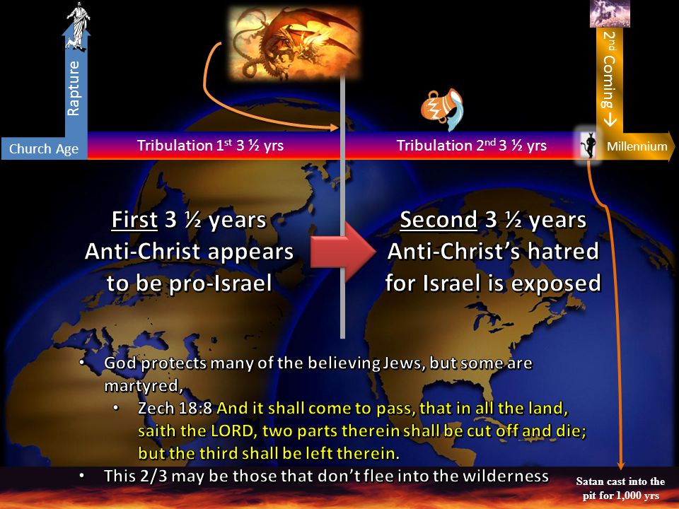 Anti-Christ appears to be pro-Israel Second 3 ½ years