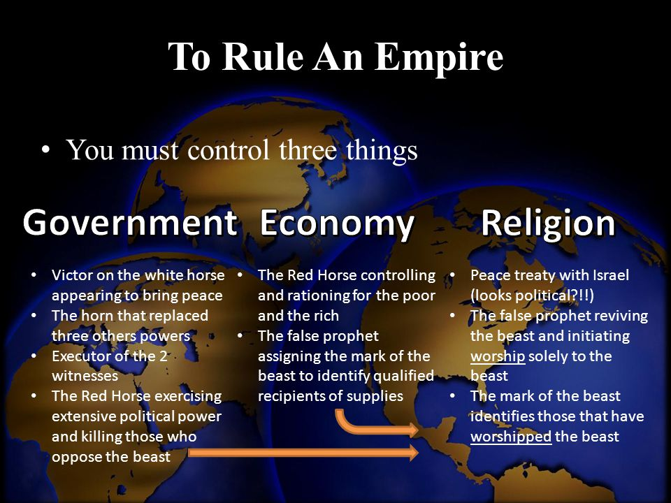 To Rule An Empire Government Economy Religion