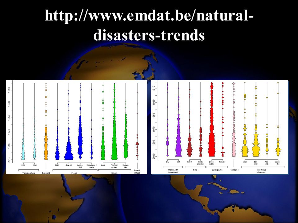 http://www.emdat.be/natural-disasters-trends