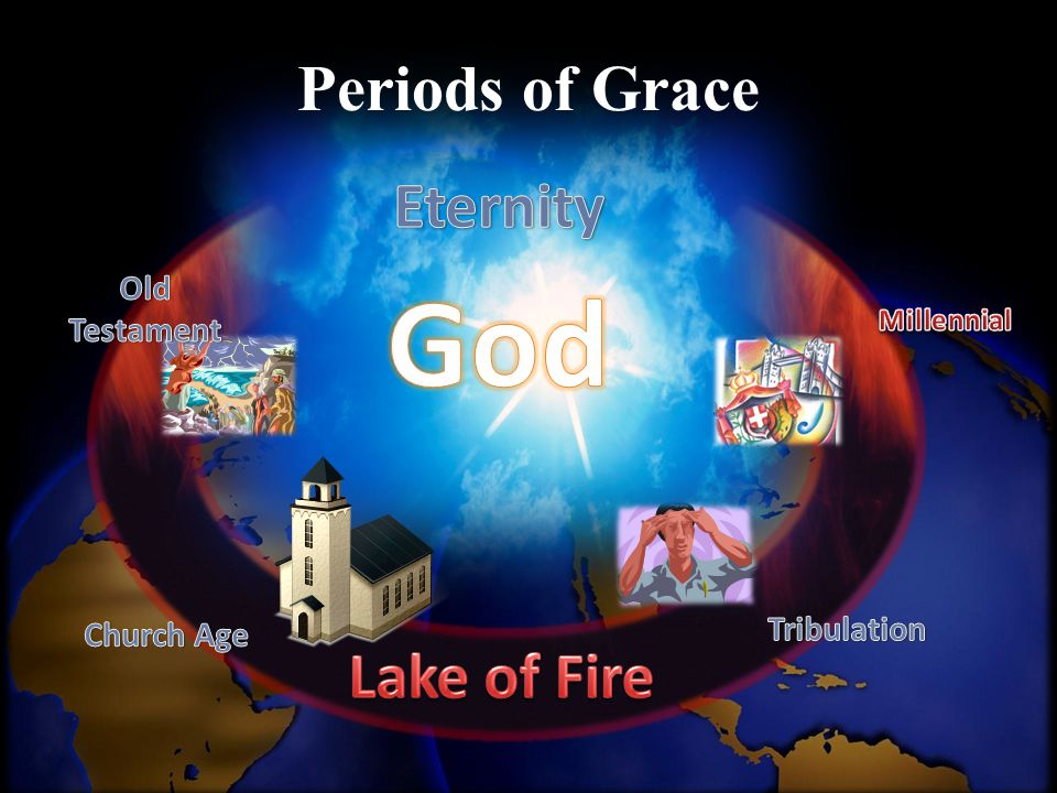 God Periods of Grace Eternity Lake of Fire Old Testament Tribulation