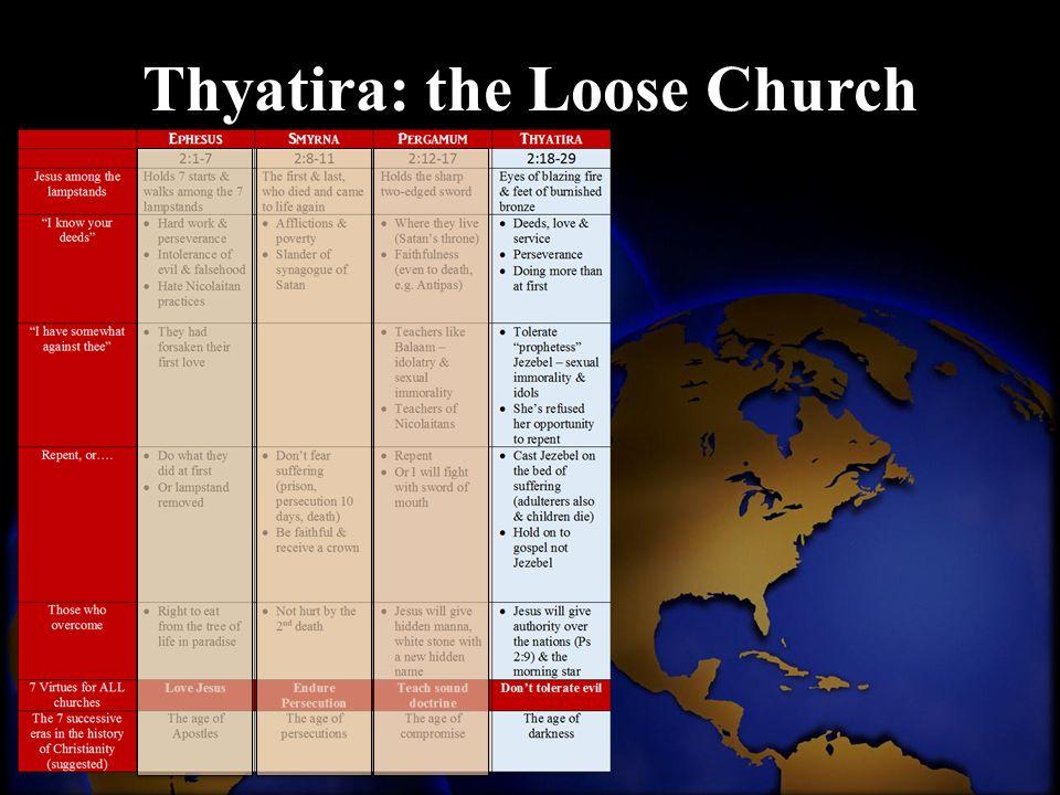Thyatira: the Loose Church