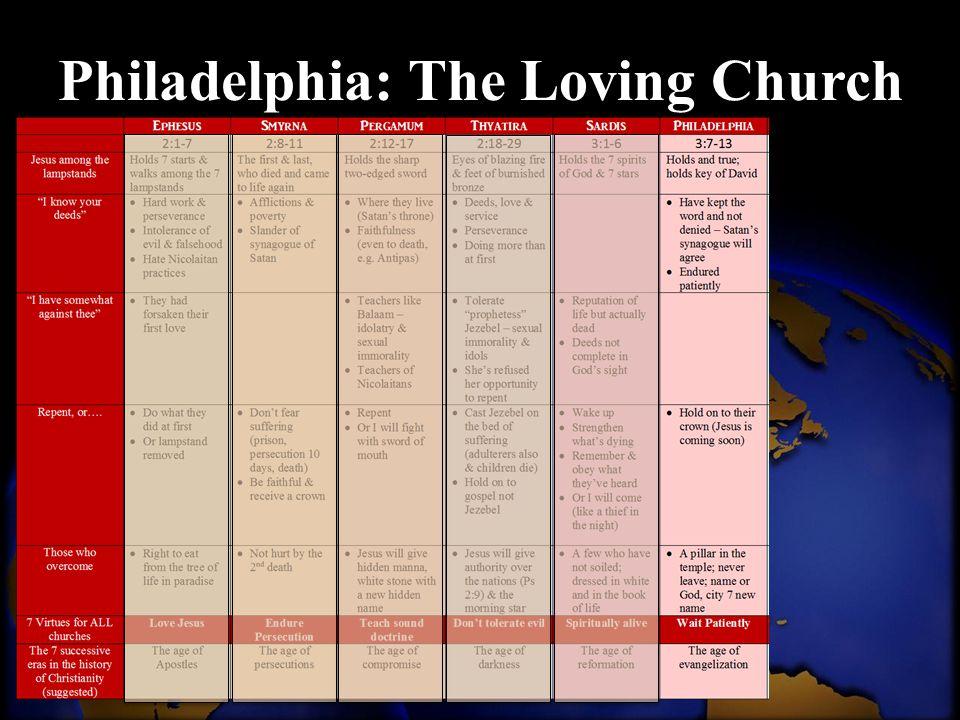 Philadelphia: The Loving Church