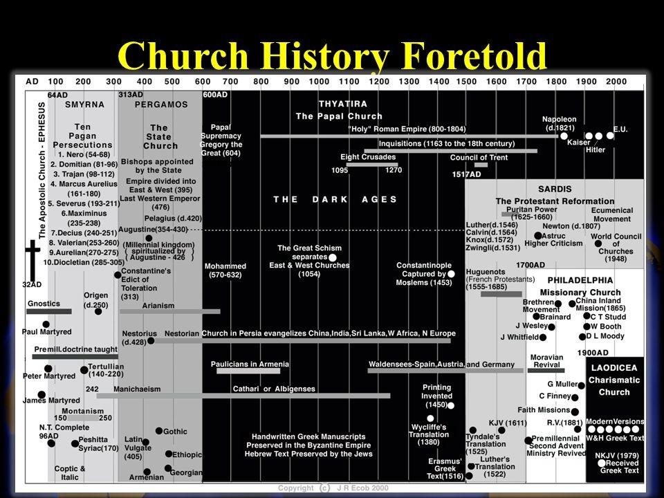 Church History Foretold