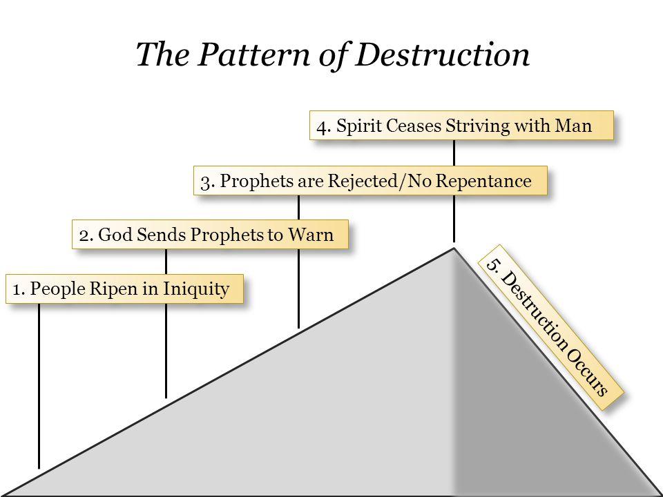 The Pattern of Destruction