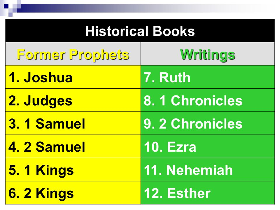 Historical Books Former Prophets. Writings. 1. Joshua. 7. Ruth. 2. Judges. 8. 1 Chronicles. 3. 1 Samuel.