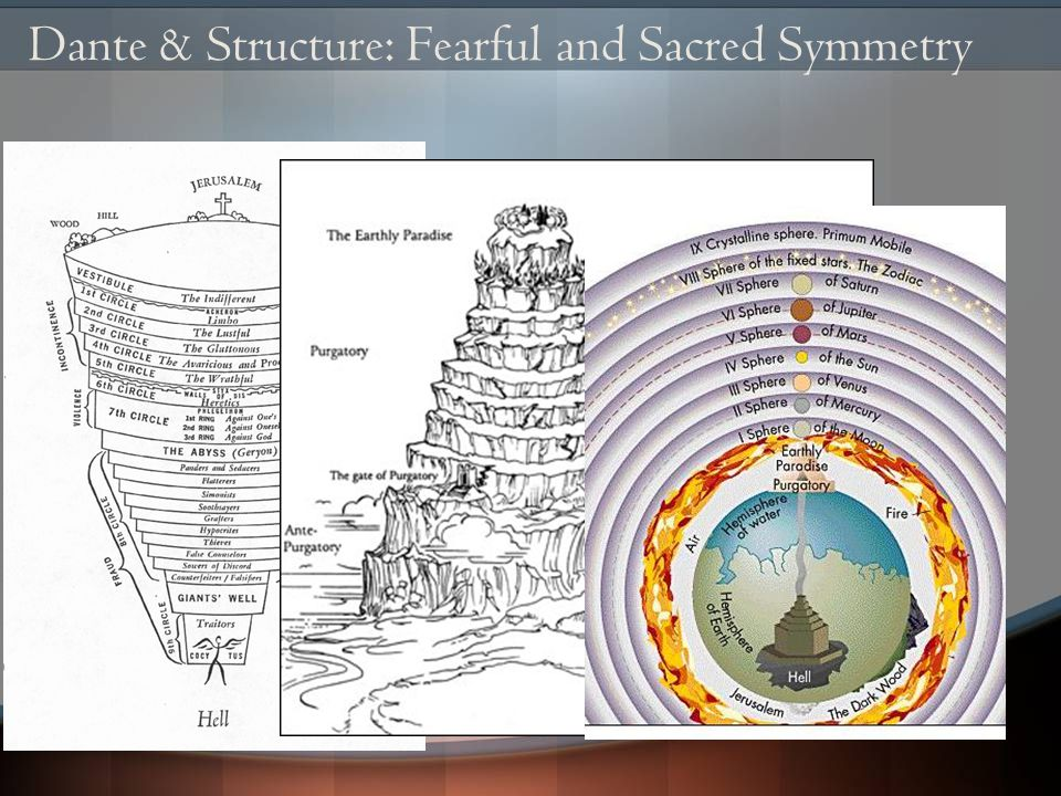 Dante & Structure: Fearful and Sacred Symmetry