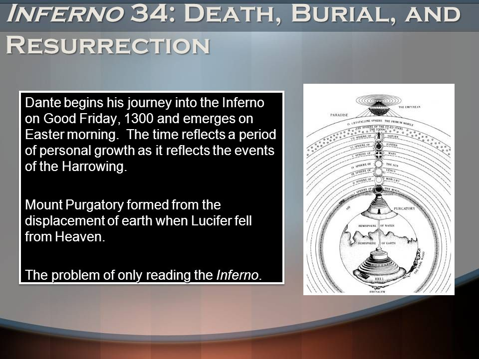 Inferno 34: Death, Burial, and Resurrection