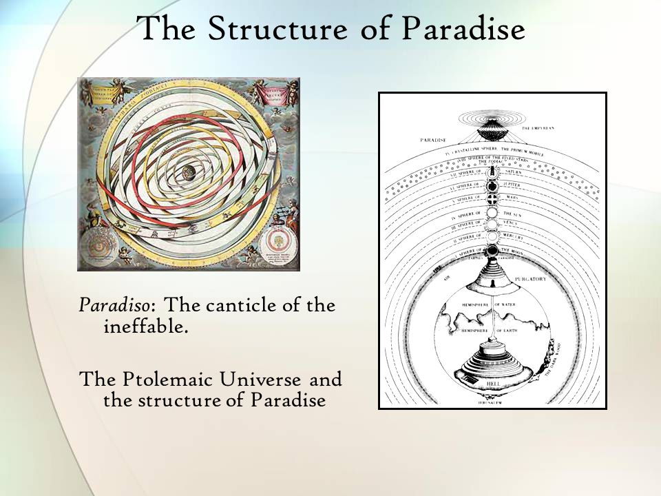The Structure of Paradise