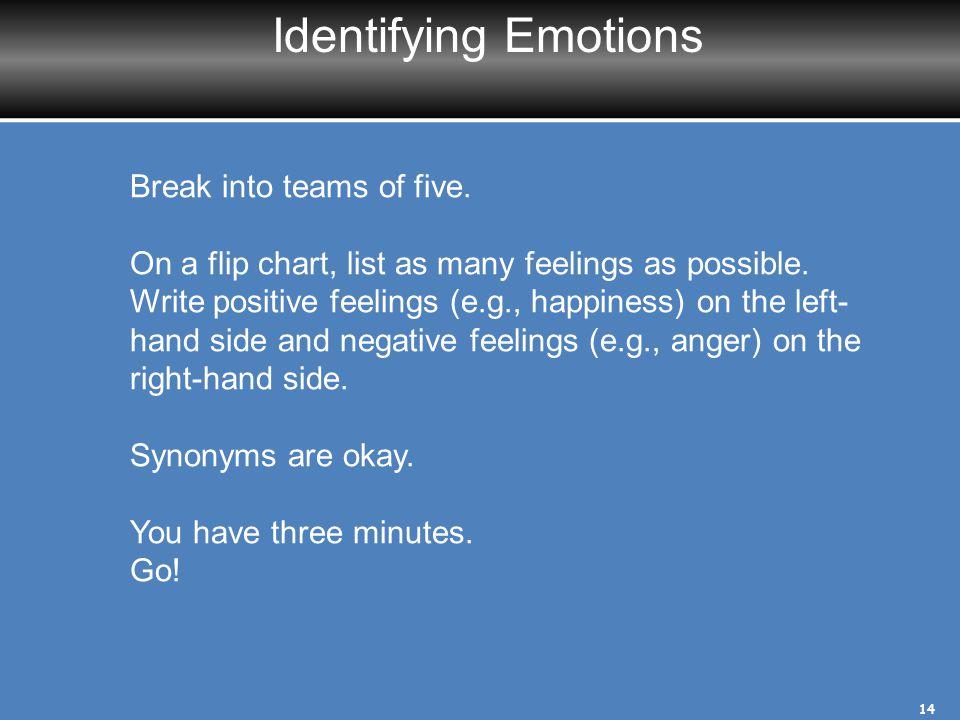 Identifying Emotions Break into teams of five.