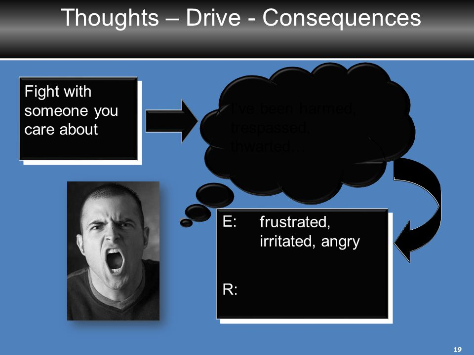 Thoughts – Drive - Consequences