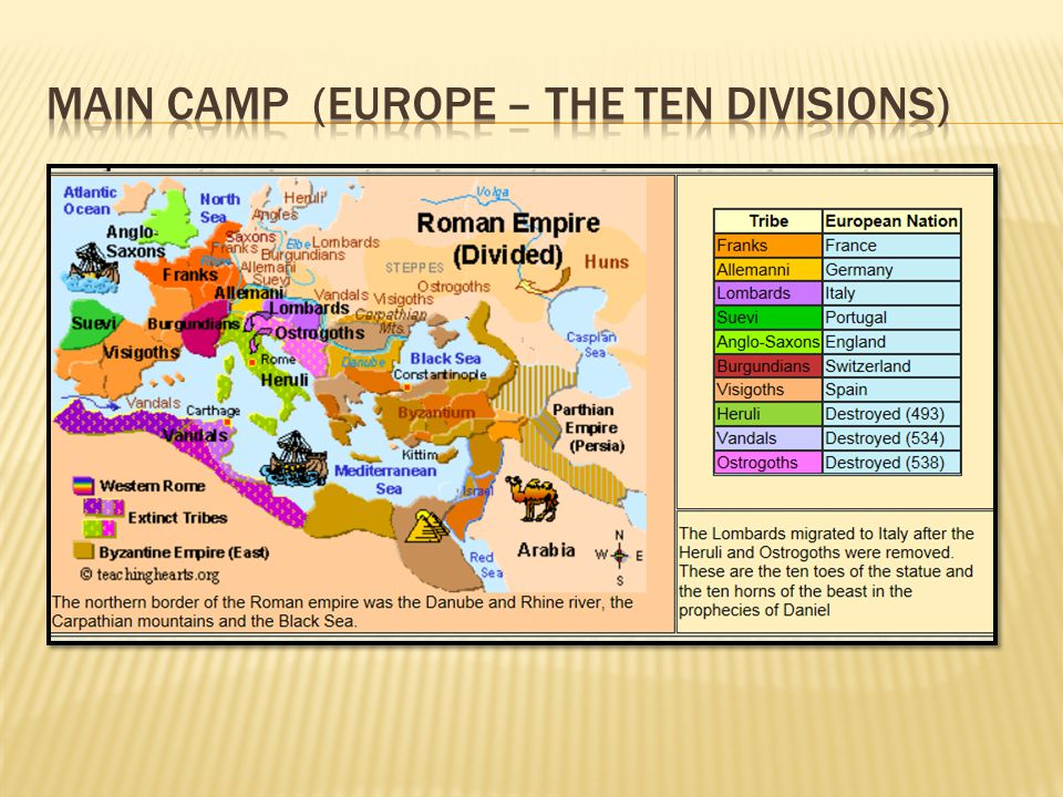 MAIN CAMP (Europe – the ten divisions)