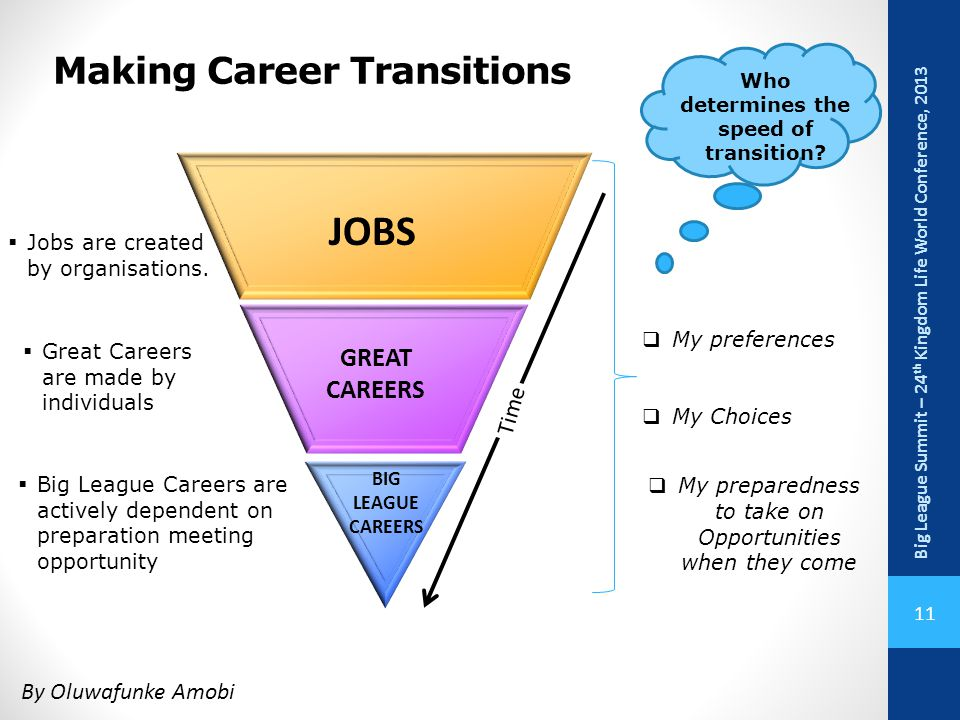 Making Career Transitions