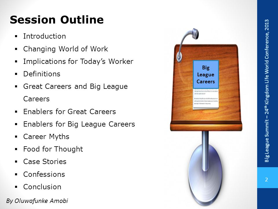 Session Outline Introduction Changing World of Work