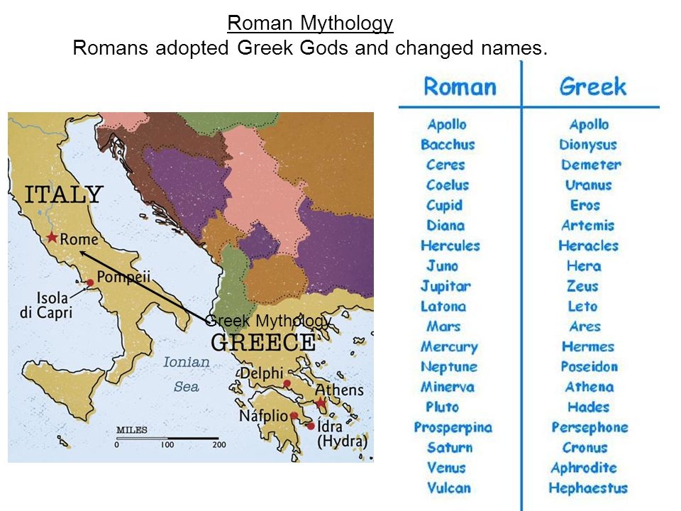 Roman Mythology Romans adopted Greek Gods and changed names.