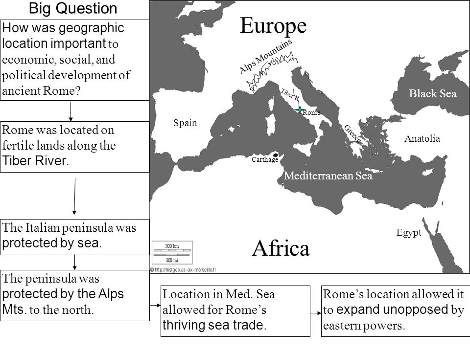 Europe Africa Big Question