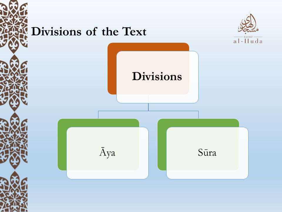 Divisions of the Text Divisions Āya Sūra