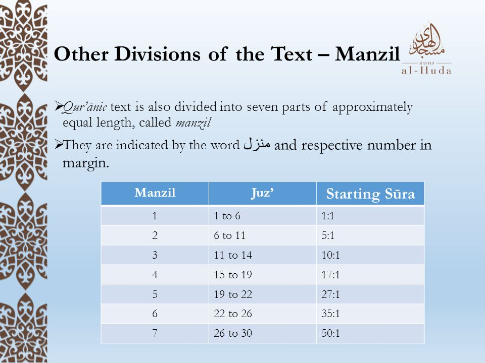 Other Divisions of the Text – Manzil