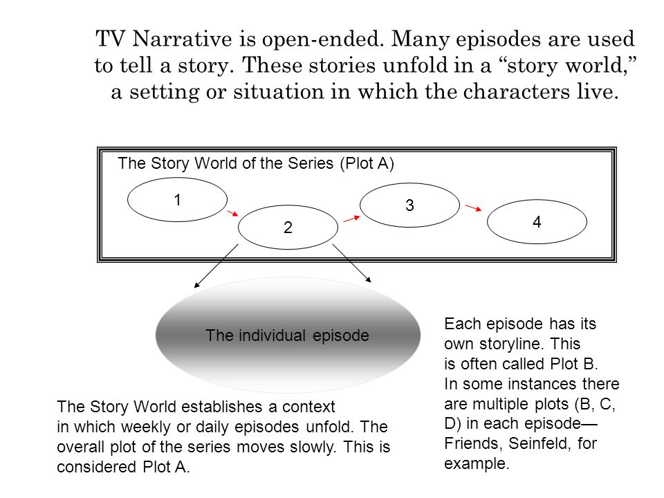 The individual episode