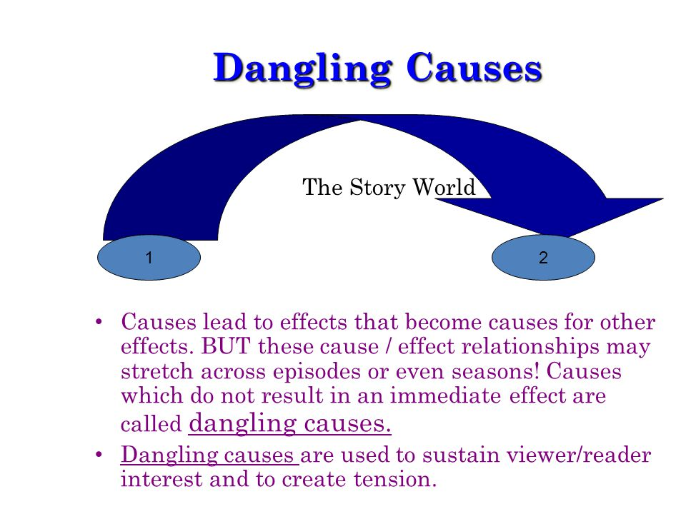 Dangling Causes The Story World