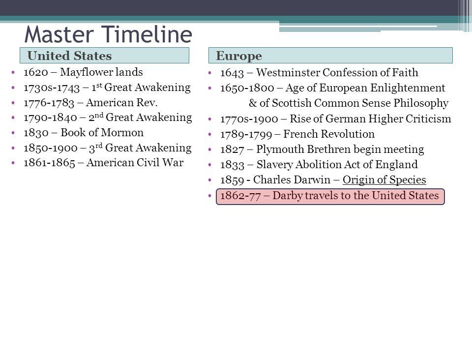 Master Timeline United States Europe United States (cont.)