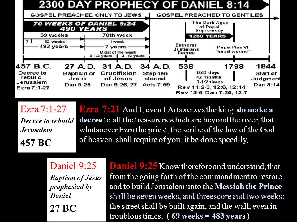Ezra 7:1-27 Decree to rebuild Jerusalem. 457 BC.