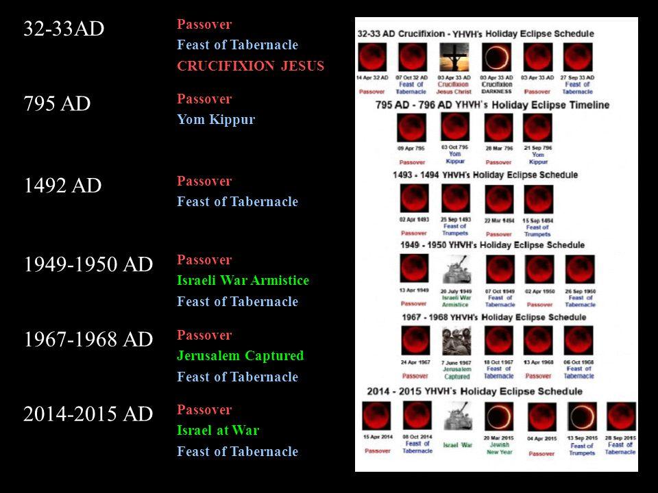 32-33AD 795 AD 1492 AD 1949-1950 AD 1967-1968 AD 2014-2015 AD Passover
