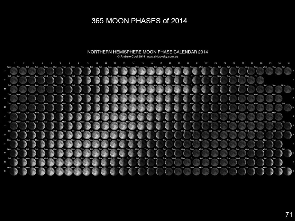 365 MOON PHASES of 2014 71